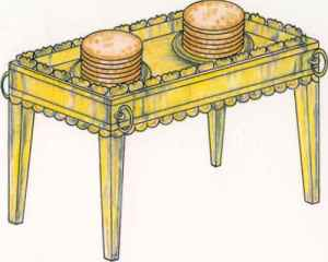 A19_Table